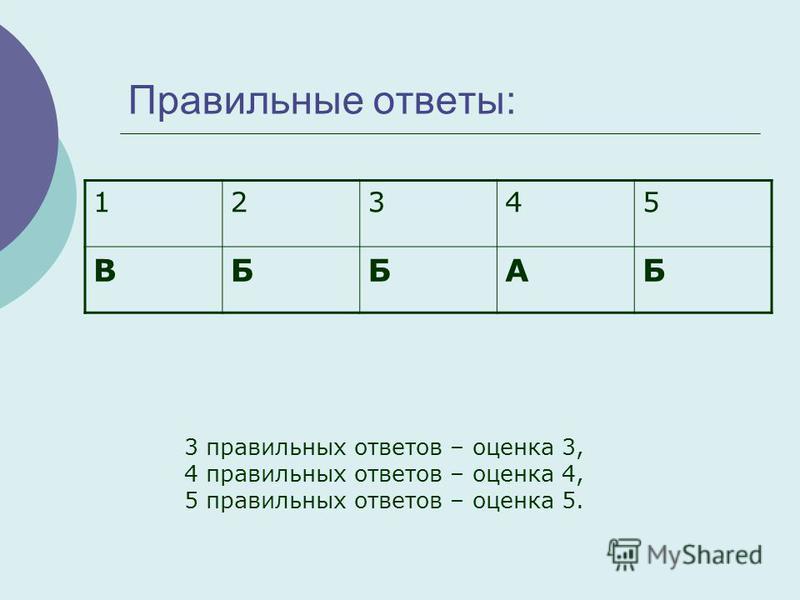 Правильные ответы: 12345 ВББАБ 3 правильных ответов – оценка 3, 4 правильных ответов – оценка 4, 5 правильных ответов – оценка 5.