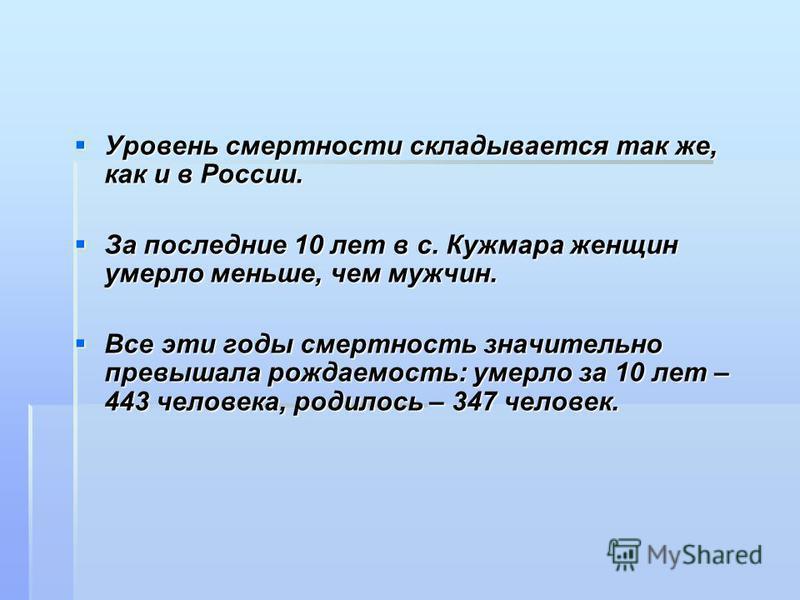 Уровень смертности складывается так же, как и в России. Уровень смертности складывается так же, как и в России. За последние 10 лет в с. Кужмара женщин умерло меньше, чем мужчин. За последние 10 лет в с. Кужмара женщин умерло меньше, чем мужчин. Все