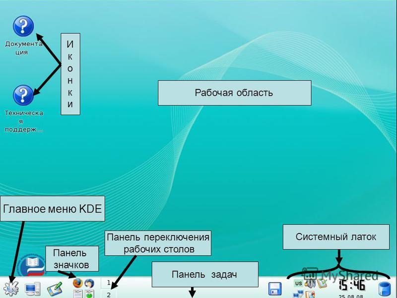 Рабочая область Иконки Иконки Панель переключения рабочих столов Панель задач Панель значков Главное меню KDE Системный латок
