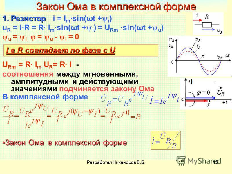 Разработал Никаноров В.Б.15 1. Резистор i = I m sin(ωt + i ) u R = i R = R I m sin(ωt + i ) = U Rm sin(ωt + u ) u = i = u - i = 0 U Rm = R I m U R = R I - соотношения между мгновенныеными, амплитудными и действующими значениями подчиняется закону Ома
