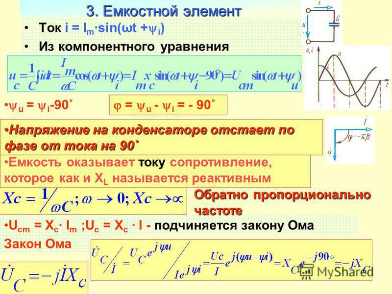 Разработал Никаноров В.Б.20 Закон Ома 3. Емкостной элемент Ток i = I msin(ωt + i ) Из компонентного уравнения u = i -90˚ U см = X c I m ;U c = X c I - подчиняется закону Ома Обратно пропорционально частоте Емкость оказывает току спортивление, которое