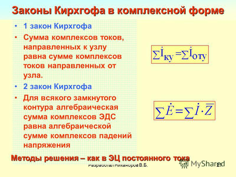 Разработал Никаноров В.Б.21 Законы Кирхгофа в комплексной форме 1 закон Кирхгофа Сумма комплексов токов, направленных к узлу равна сумме комплексов токов направленных от узла. 2 закон Кирхгофа Для всякого замкнутого контура алгебраическая сумма компл