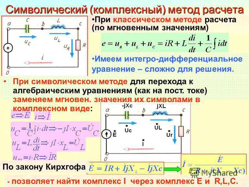 Разработал Никаноров В.Б.22 Символический (комплексный) метод расчета При классическом методе расчета (по мгновенныеным значениям) При символическом методе для перехода к алгебраическим уравнениям (как на пост. токе) заменяем мгновенные. значения их