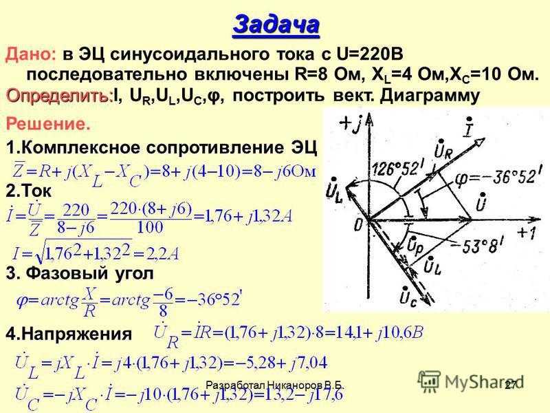 Разработал Никаноров В.Б.27 Задача Дано: в ЭЦ синусоидального тока с U=220В последовательно включены R=8 Ом, X L =4 Ом,X C =10 Ом. Определить: Определить:I, U R,U L,U C,φ, построить вект. Диаграмму Решение. 1. Комплексное спортивление ЭЦ 2. Ток 3. Фа