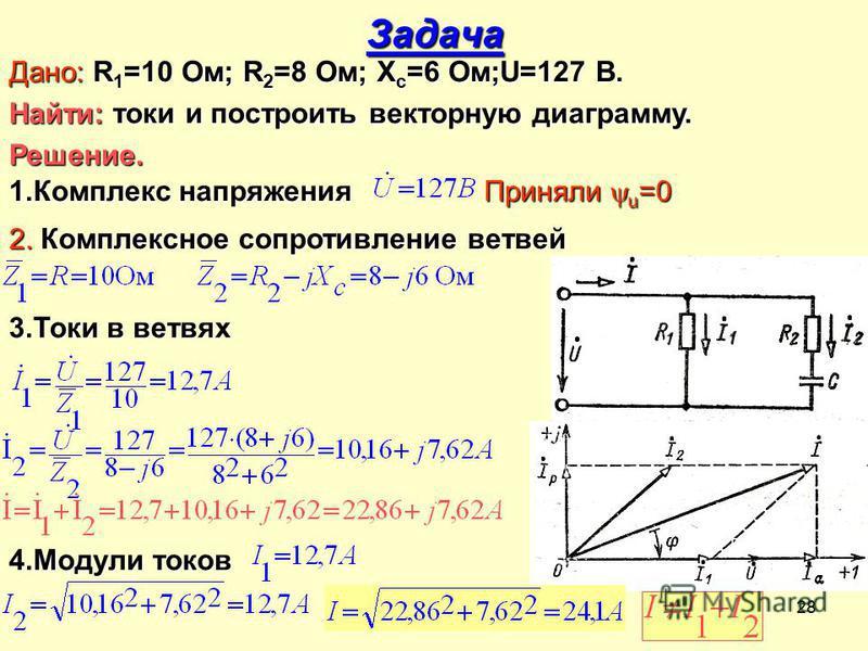 Разработал Никаноров В.Б.28Задача Дано: R 1 =10 Ом; R 2 =8 Ом; Х с =6 Ом;U=127 B. Найти: токи и построить векторную диаграмму. Решение. 1. Комплекс напряжения Приняли u =0 2. Комплексное спортивление ветвей 3. Токи в ветвях 4. Модули токов
