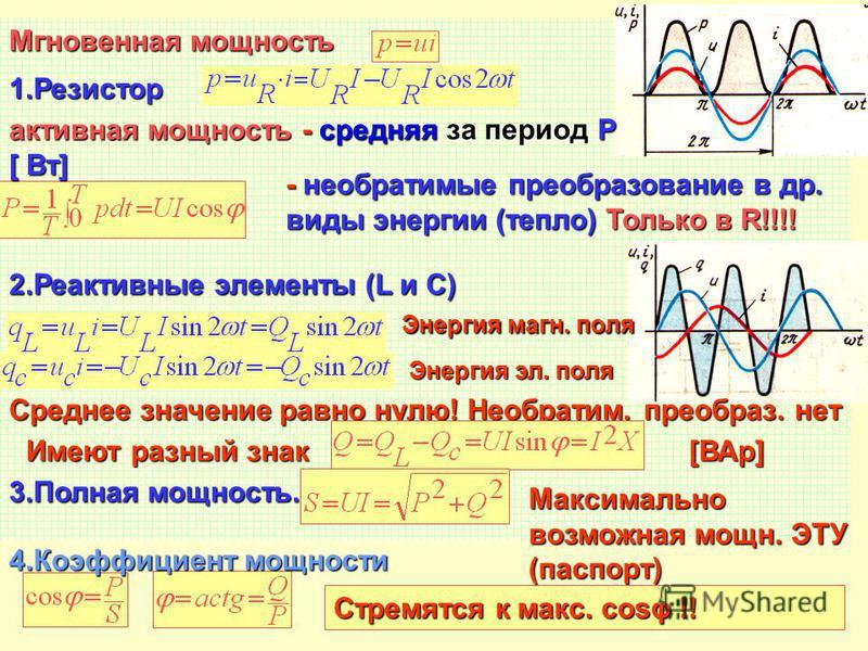 Разработал Никаноров В.Б.31 Мгновенная мощность - необратимые преобразование в др. виды энергии (тепло) Только в R!!!! 2. Реактивные элементы (L и C) Среднее значение равно нулю! Необратим. преобраз. нет Имеют разный знак Энергия магн. поля Энергия э