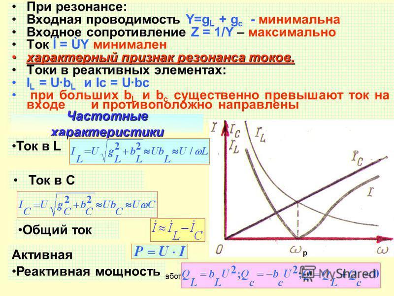 Разработал Никаноров В.Б.41 При резонансе: Входная проводимость Y=g L + g c - минимальна Входное спортивление Z = 1/Y – максимально Ток ĺ = ÙY минимален характерный признак резонанса токов. Токи в реактивных элементах: I L = Ub L и Iс = Ubс при больш