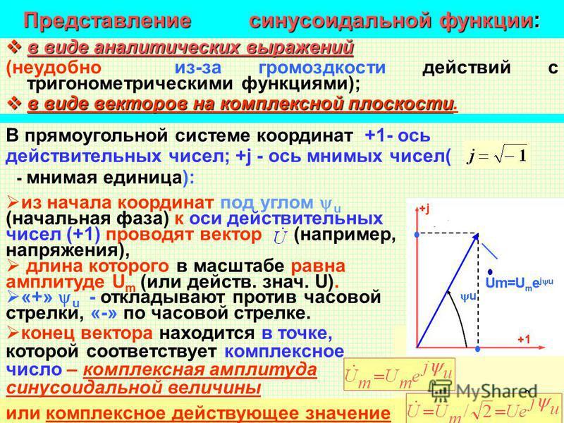 Разработал Никаноров В.Б.8 в в в в в в инии ддт ее а а а а инн аапа лол инии тттт инии чччч ее сс кк инии хох в в в в ыыыы р-р-р аапа жж ее инн инии йййй (неудобно из-за громоздкости действий с тригонометрияескими функциями); в виде векторов на компл