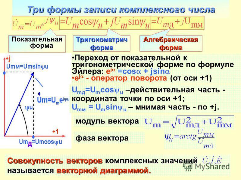 Разработал Никаноров В.Б.9 Три формы записи комплексного числа Показательная форма Тригонометрич форма Алгебраическая форма Переход от показательной к тригонометрияеской форме по формуле Эйлера: e j =cos + jsin e j - оператор поворота (от оси +1) U m