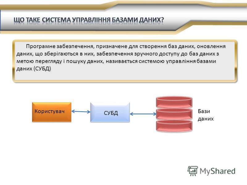 Програмне забезпечення, призначене для створення баз даних, оновлення даних, що зберігаються в них, забезпечення зручного доступу до баз даних з метою перегляду і пошуку даних, називається системою управління базами даних (СУБД) Користувач СУБД Бази