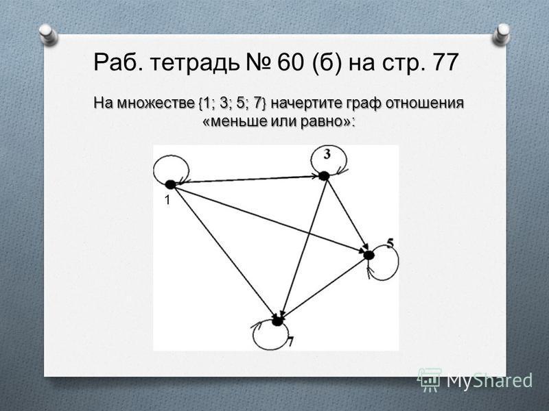 Раб. тетрадь 60 ( б ) на стр. 77 На множестве {1; 3; 5; 7} начертите граф отношения « меньше или равно »: 1