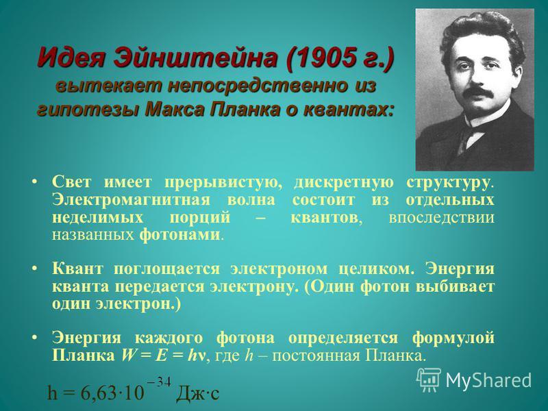 Идея Эйнштейна (1905 г.) вытекает непосредственно из гипотезы Макса Планка о квантах: Свет имеет прерывистую, дискретную структуру. Электромагнитная волна состоит из отдельных неделимых порций – квантов, впоследствии названных фотонами. Квант поглоща