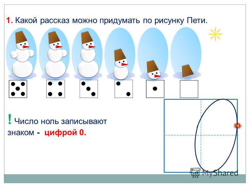 1. Какой рассказ можно придумать по рисунку Пети. Обозначьте количество шариков моделью числа. пусто нисколько