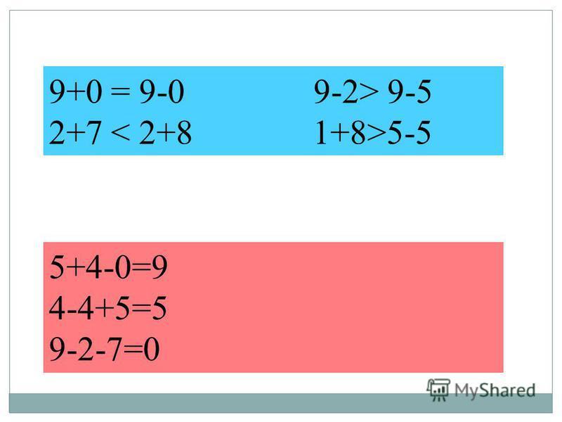 С Сравни выражения Поставьте знаки «+» или «-» Придумать и записать 4 выражения с числом 0