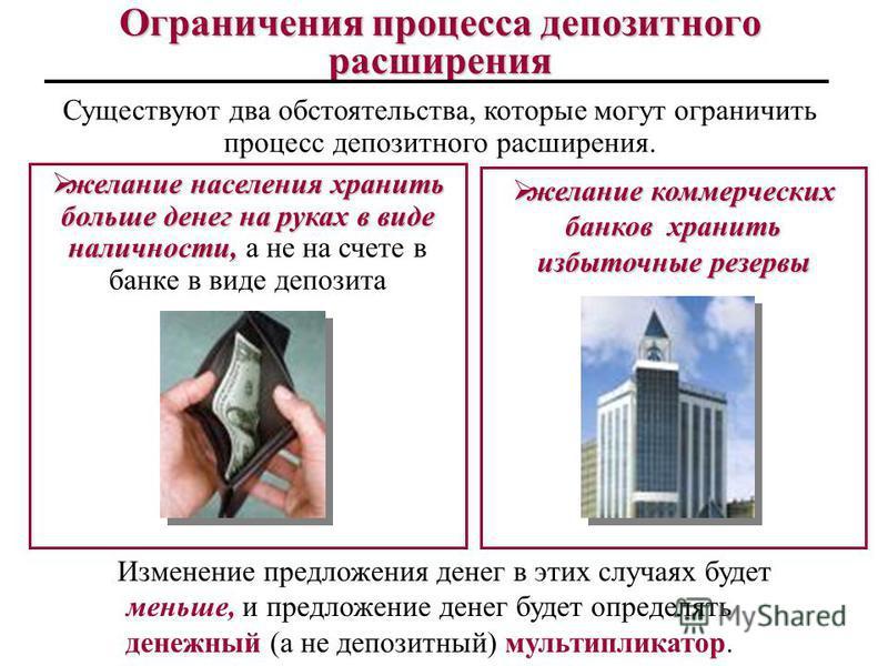 Существуют два обстоятельства, которые могут ограничить процесс депозитного расширения. желание коммерческих банков хранить избыточные резервы желание коммерческих банков хранить избыточные резервы желание населения хранить больше денег на руках в ви