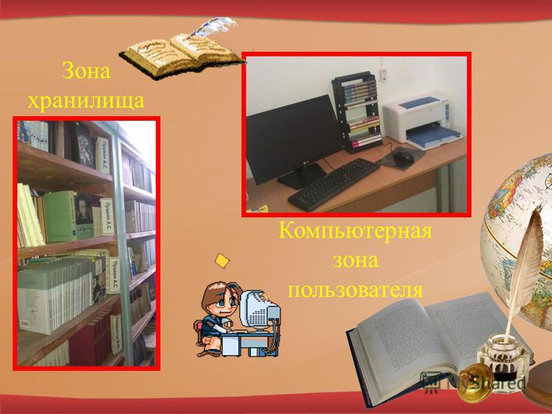 Зона хранилища Компьютерная зона пользователя