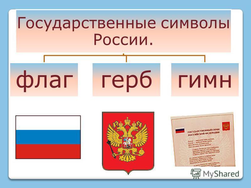 Государственные символы России. флаг герб гимн