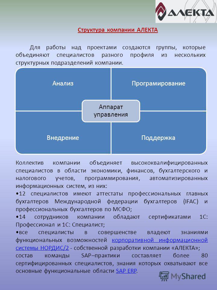 Структура компании АЛЕКТА Для работы над проектами создаются группы, которые объединяют специалистов разного профиля из нескольких структурных подразделений компании. Анализ Програмирование Внедрение Поддержка Аппарат управления Коллектив компании об
