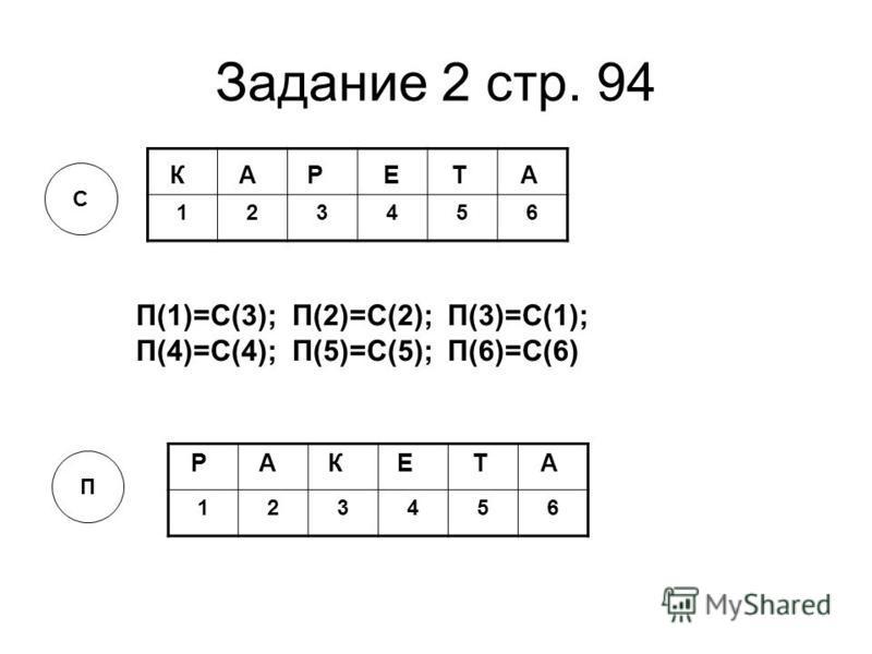 Задание 1 стр. 94 12345 Б Т 12345 К К А А М М Ы Ы Ш Ш Т(1)=Б(3); Т(2)=Б(4); Т(3)=Б(5); Т(4)=Б(1); Т(5)=Б(2)