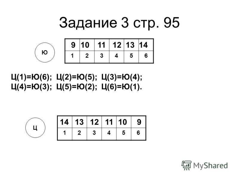 Задание 2 стр. 94 123456 С 123456 П П(1)=С(3); П(2)=С(2); П(3)=С(1); П(4)=С(4); П(5)=С(5); П(6)=С(6) К К АРЕТА РАЕТА