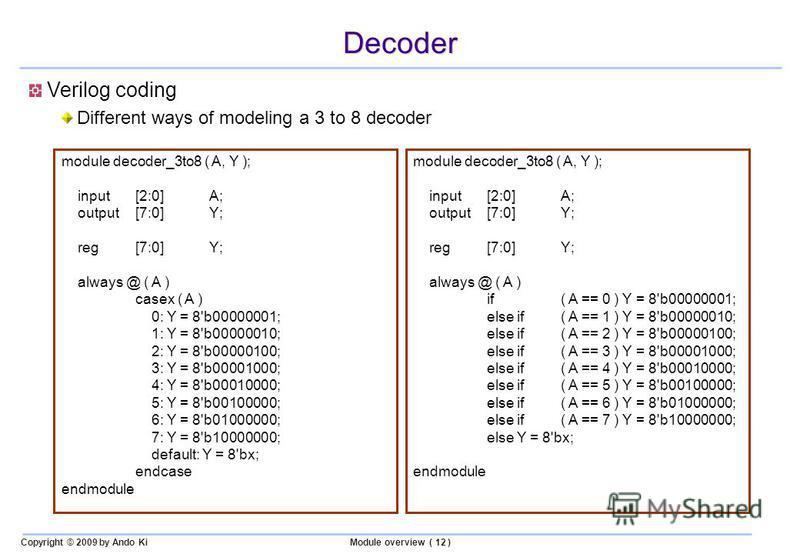 Copyright © 2009 by Ando KiModule overview ( 12 ) Decoder module decoder_3to8 ( A, Y ); input[2:0]A; output[7:0]Y; reg[7:0]Y; always @ ( A ) casex ( A ) 0: Y = 8'b00000001; 1: Y = 8'b00000010; 2: Y = 8'b00000100; 3: Y = 8'b00001000; 4: Y = 8'b0001000