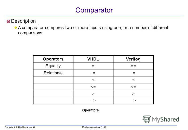 Copyright © 2009 by Ando KiModule overview ( 15 ) Comparator Description A comparator compares two or more inputs using one, or a number of different comparisons. Operators VHDLVerilog Equality=== Relational!= << <= >> =>
