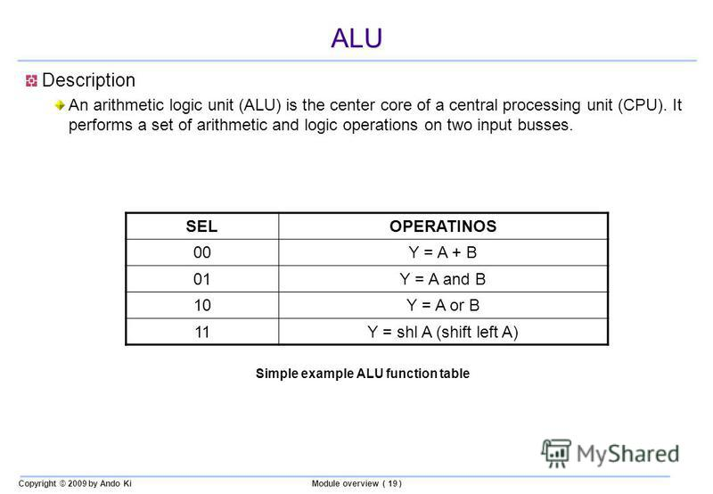 Copyright © 2009 by Ando KiModule overview ( 19 ) ALU Description An arithmetic logic unit (ALU) is the center core of a central processing unit (CPU). It performs a set of arithmetic and logic operations on two input busses. Simple example ALU funct