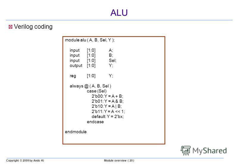 Copyright © 2009 by Ando KiModule overview ( 20 ) ALU module alu ( A, B, Sel, Y ); input[1:0]A; input[1:0]B; input[1:0]Sel; output[1:0]Y; reg[1:0]Y; always @ ( A, B, Sel ) case (Sel) 2'b00: Y = A + B; 2'b01: Y = A & B; 2'b10: Y = A | B; 2'b11: Y = A