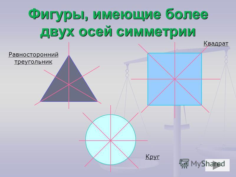 Фигуры, имеющие более двух осей симметрии Равносторонний треугольник Квадрат Круг