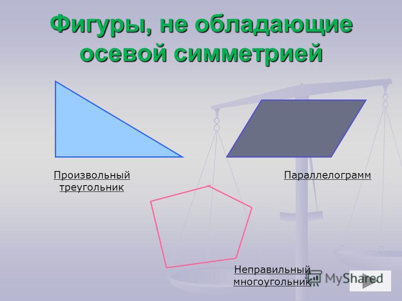 Фигуры, не обладающие осевой симметрией Произвольный треугольник Параллелограмм Неправильный многоугольник