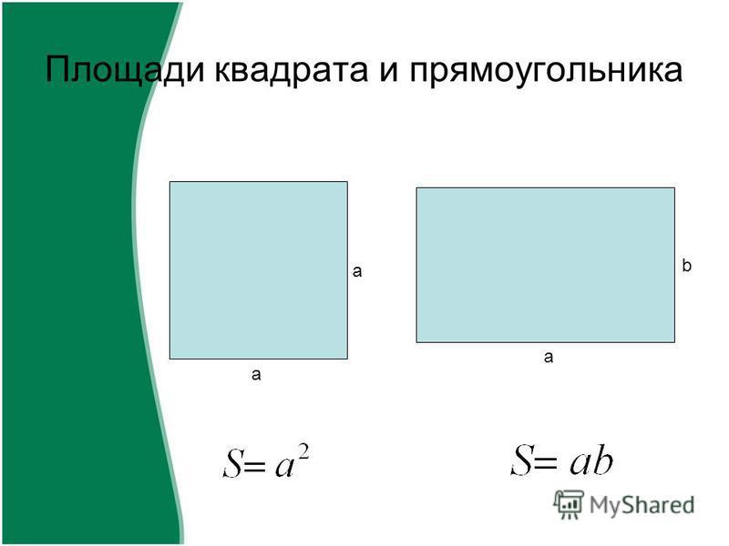 Площади квадрата и прямоугольника a a b a