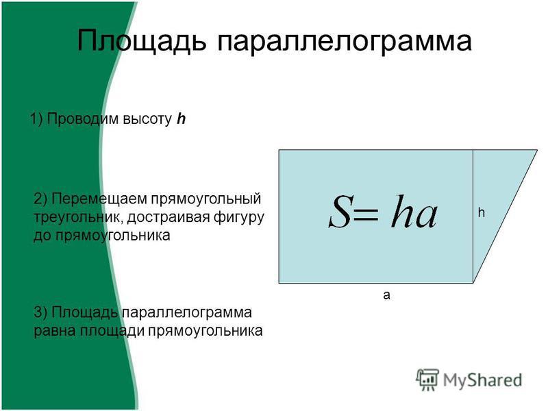 Площадь параллелограмма 2) Перемещаем прямоугольный треугольник, достраивая фигуру до прямоугольника 3) Площадь параллелограмма равна площади прямоугольника 1) Проводим высоту h a h