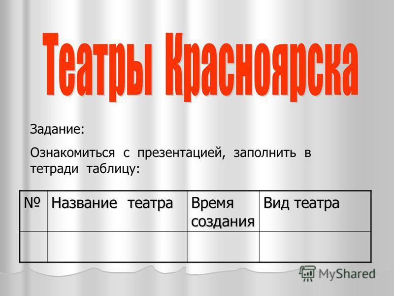 Задание: Ознакомиться с презентацией, заполнить в тетради таблицу: Название театра Время создания Вид театра