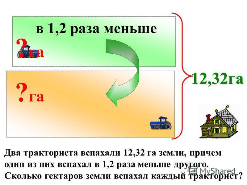 Два тракториста вспахали 12,32 га земли, причем один из них вспахал в 1,2 раза меньше другого. Сколько гектаров земли вспахал каждый тракторист? в 1,2 раза меньше ? га 12,32 га