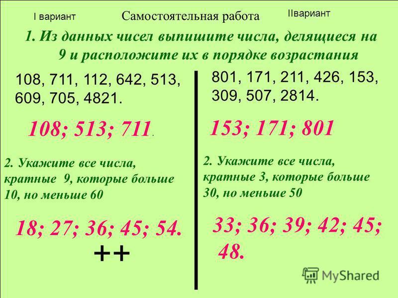 Самостоятельная работа I вариант IIвариант 1. Из данных чисел выпишите числа, делящиеся на 9 и расположите их в порядке возрастания 108, 711, 112, 642, 513, 609, 705, 4821. 801, 171, 211, 426, 153, 309, 507, 2814. 2. Укажите все числа, кратные 9, кот
