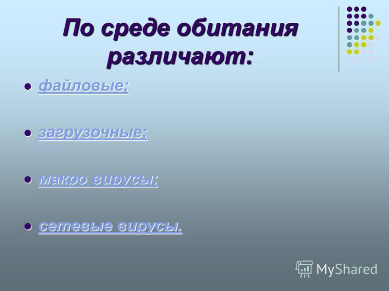 По среде обитания различают: файловые; файловые; файловые; загрузочные; загрузочные; загрузочные; макро вирусы; макро вирусы; макро вирусы; макро вирусы; сетевые вирусы. сетевые вирусы. сетевые вирусы. сетевые вирусы.