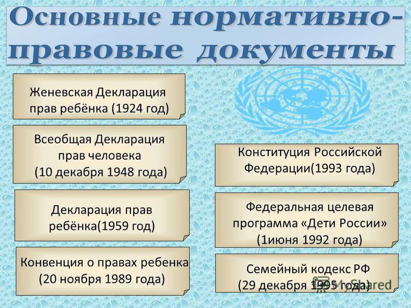 Всеобщая Декларация прав человека (10 декабря 1948 года ) Женевская Декларация прав ребёнка (1924 год ) Декларация прав ребёнка (1959 год ) Конвенция о правах ребенка (20 ноября 1989 года ) Конституция Российской Федерации (1993 года ) Федеральная це