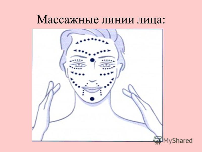 Массажные линии лица: