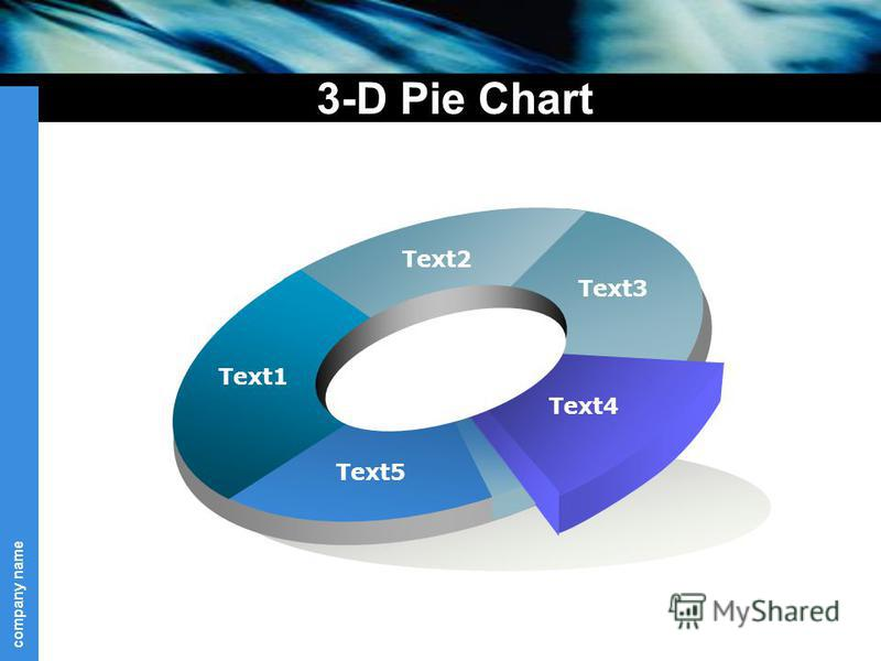 company name Text1 Text2 Text3 Text4 Text5 3-D Pie Chart