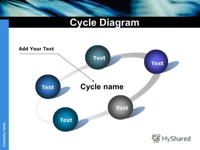 company name Cycle Diagram Text Cycle name Add Your Text