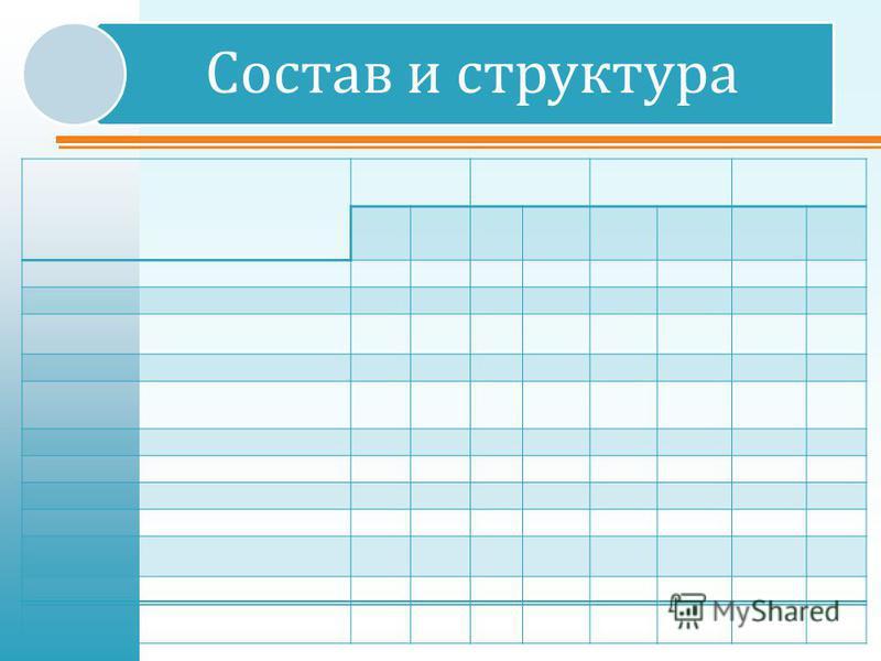 Исполнение и бюджет Состав и структура