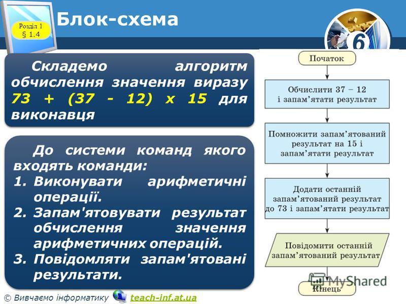 6 © Вивчаємо інформатику teach-inf.at.uateach-inf.at.ua Блок-схема Розділ 1 § 1.4 Складемо алгоритм обчислення значення виразу 73 + (37 - 12) х 15 для виконавця До системи команд якого входять команди: 1.Виконувати арифметичні операції. 2.Запам'ятову