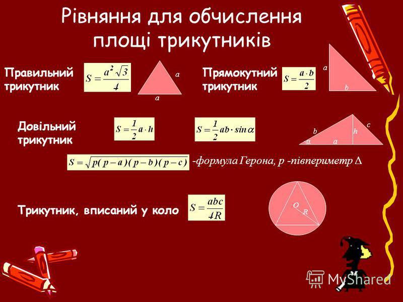 Рівняння для обчислення площі трикутників a a a b αa c hb Правильний трикутник Прямокутний трикутник Довільний трикутник -формула Герона, р -півпериметр Δ Трикутник, вписаний у коло О R