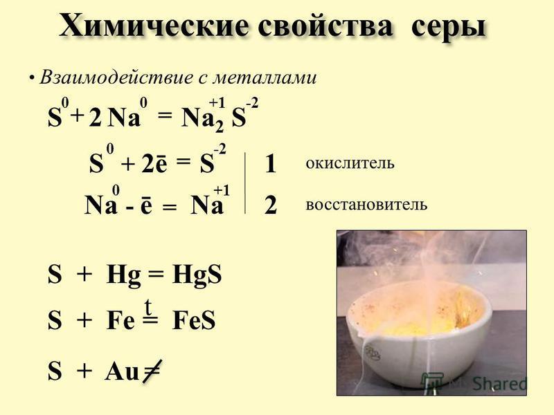 Химические свойства серы Взаимодействие с металлами S + Na = Na 2 S 00+1+1-2 S 0 + 2ē = -2 S Na 0 - ē = Na +1+1 1 2 2 окислитель восстановитель FeS S + Hg =HgS S + Au= t S + Fe =