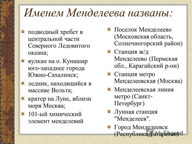 Именем Менделеева названы: подводный хребет в центральной части Северного Ледовитого океана; вулкан на о. Кунашир юго-западнее города Южно-Сахалинск; ледник, находящийся в массиве Вольта; кратер на Луне, вблизи моря Москва; 101-ый химический элемент