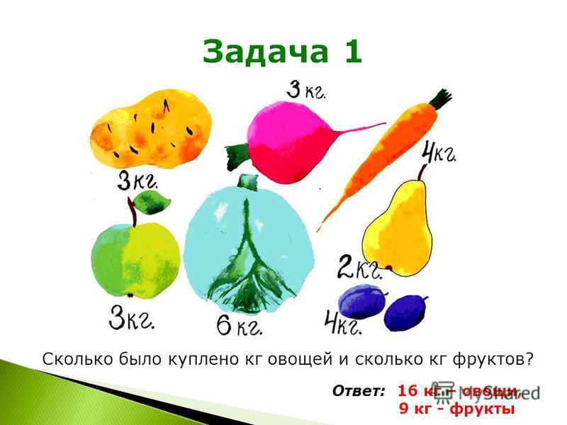 Сколько было куплено кг овощей и сколько кг фруктов? Ответ: 16 кг – овощи, 9 кг - фрукты