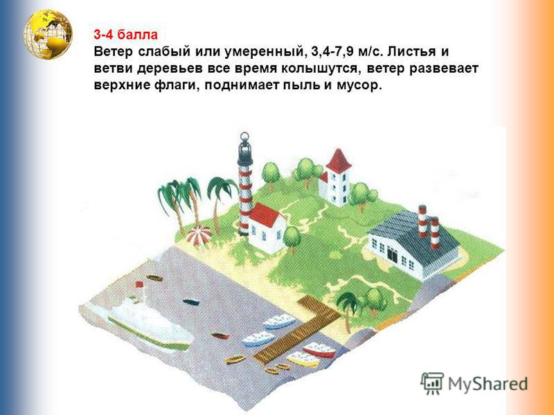 3-4 балла Ветер слабый или умеренный, 3,4-7,9 м/с. Листья и ветви деревьев все время колышутся, ветер развевает верхние флаги, поднимает пыль и мусор.