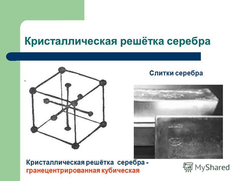 Кристаллическая решётка серебра – Слитки серебра Кристаллическая решётка серебра - гранецентрированная кубическая