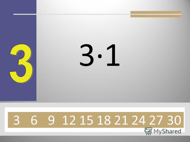 План исследования 1. Найти сумму каждого выражения. 2. Заменить сложение умножением. 3. Выявить закономерность чисел, записанных в прямоугольниках.