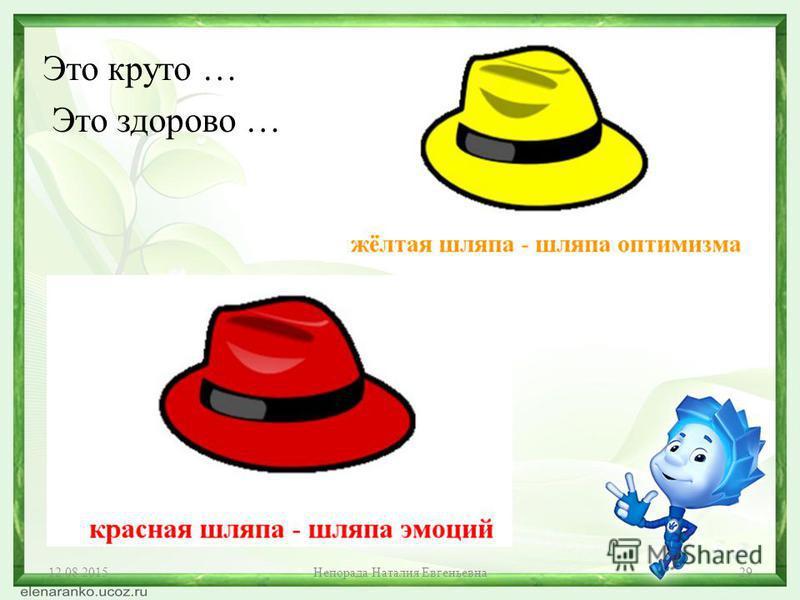 Плохо … 12.08.201528Непорада Наталия Евгеньевна